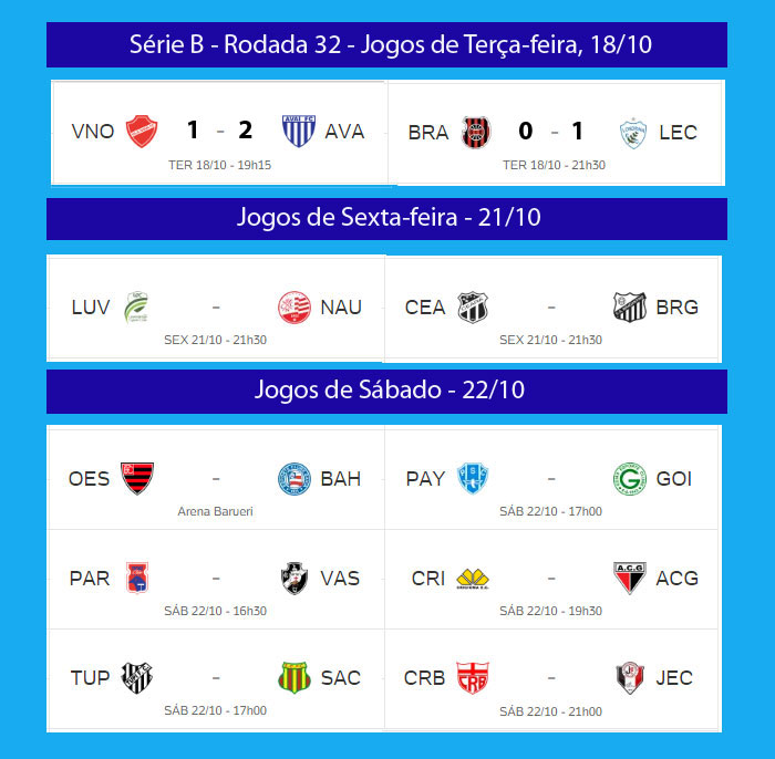 jogos-serieb-2110-2016