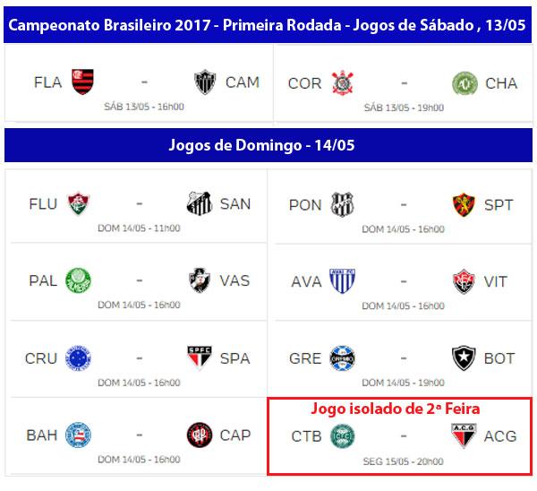 Campeonato Brasileiro 2017 Sera Aberto Sabado Com Jogos De Campeoes Jornal Da Midia