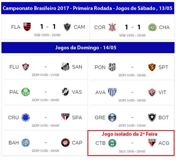 Jogos Do Campeonato Brasileiro Assistir Brasileirao Serie A Ao Vivo 2019 09 02