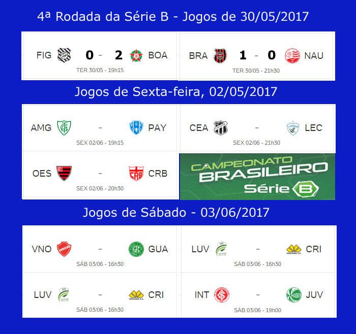 Serie B Do Campeonato Brasileiro Tem 2 Jogos Hoje Confira A Classificacao Jornal Da Midia