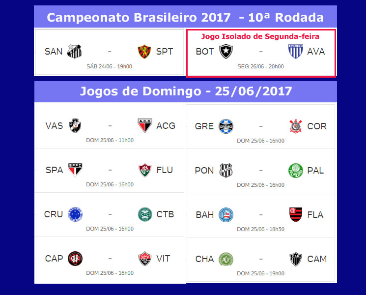 Confira Os Resultados De Ontem Os Jogos De Hoje E A Classificacao Do Campeonato Brasileiro Jornal Da Midia