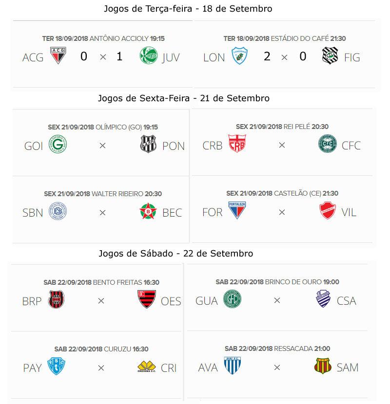 Serie B Do Campeonato Brasileiro Tem Dois Jogos Hoje Confira A Classificacao E A Tabela Completa Jornal Da Midia