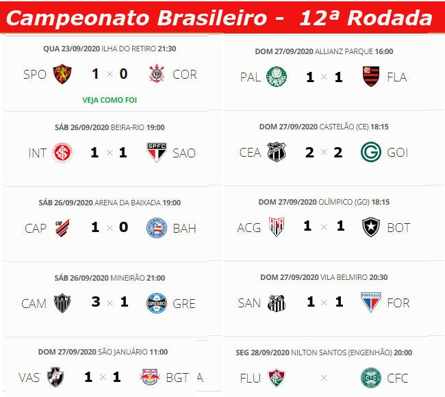 Confira A Classificacao Atualizada Do Campeonato Brasileiro E Os Resultados Da Rodada Jornal Da Midia