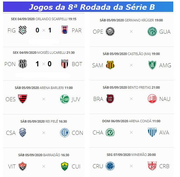 Confira Os Resultados Da Serie B Do Campeonato Brasileiro E A Classificacao Atualizadapatosesporte